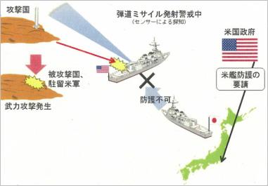 弾道ミサイル発射警戒中(センサーによる探知)